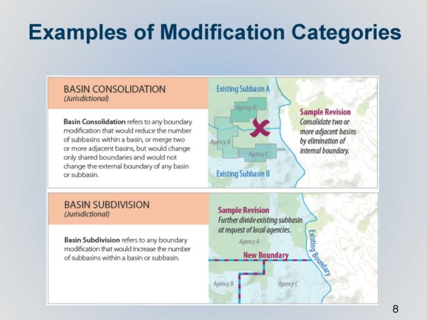 CALIFORNIA WATER COMMISSION: Groundwater basin boundary